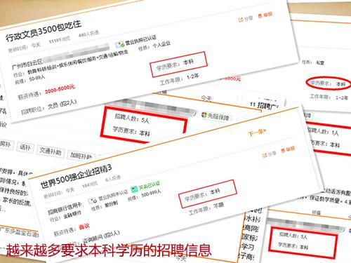 广州成人自考本科毕业证有用吗