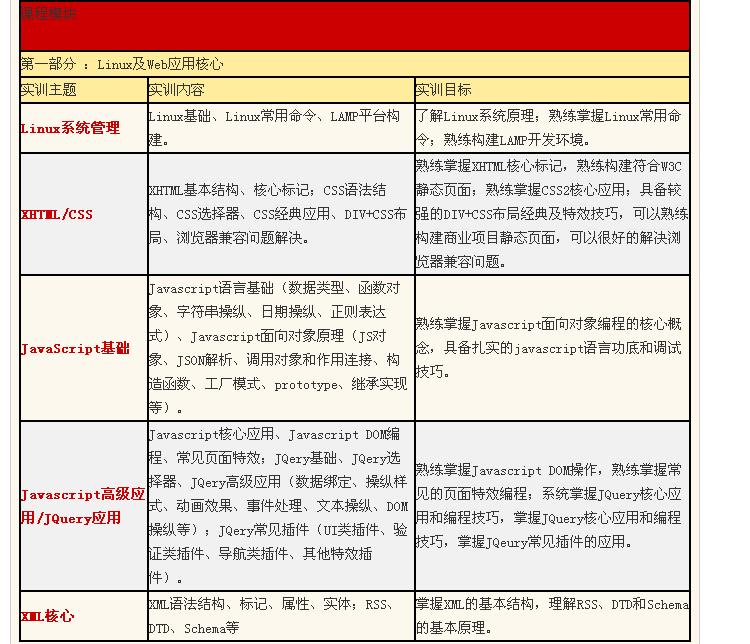 温州哪个ASP网络编程培训机构好一些_【ASP