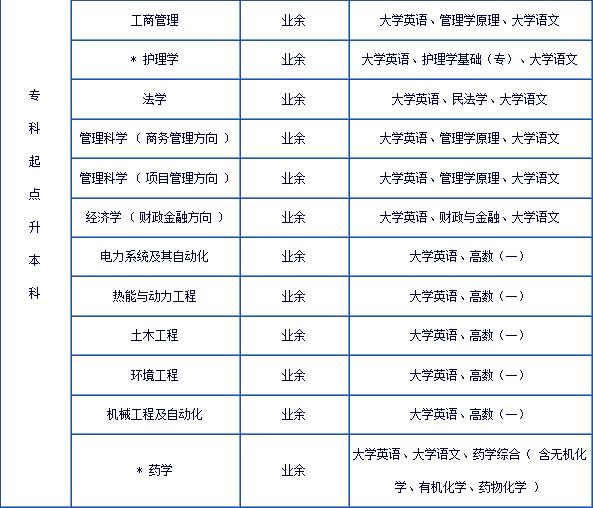 南宁父母亲子教育培训机构哪个好_【南宁西安
