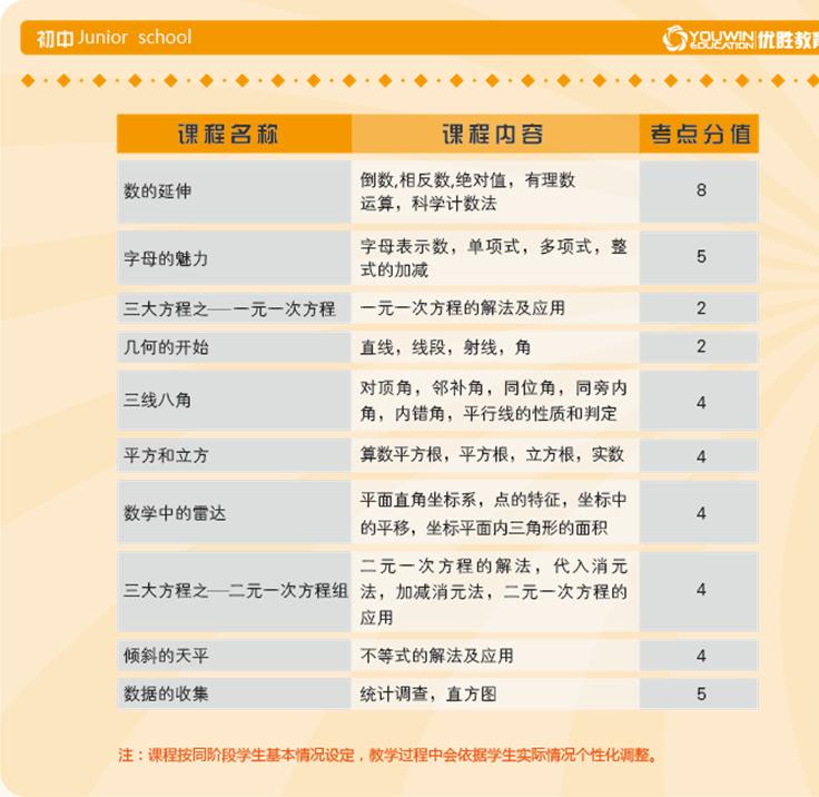 河北省石家庄学大教育