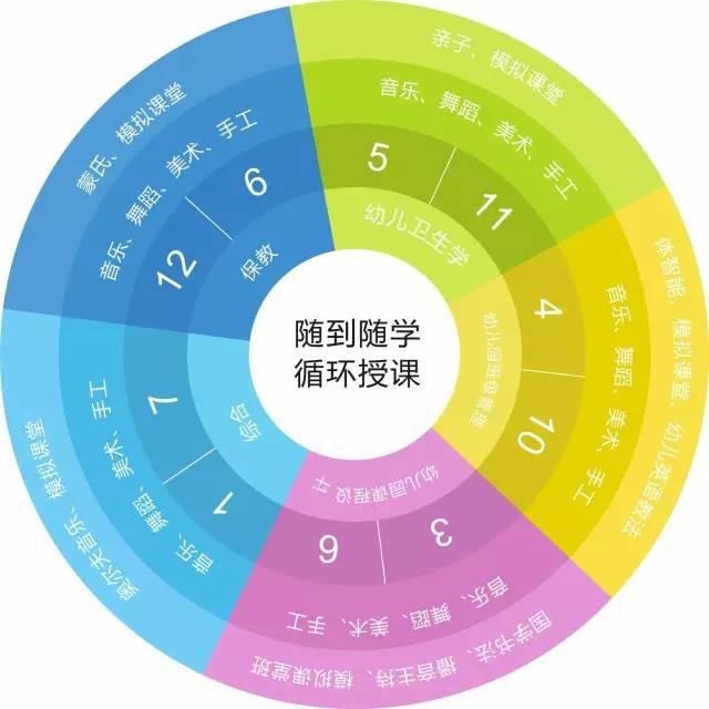 广东幼儿教师资格证考试报名