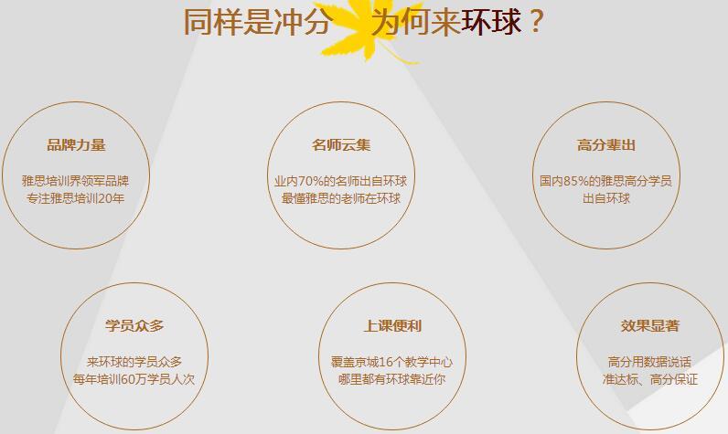 【上海雅思培训班学钱】_上海雅思5分入门培