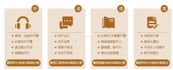 杭州哪个雅思培训机构较好