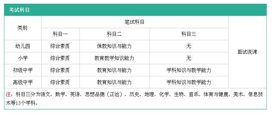 【无锡惠山区教师资格证培训】_无锡教师证考