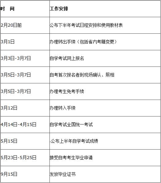 2018河南省自学考试时间安排