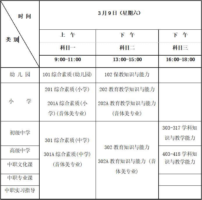 海南省2019年上半年中小学教师资格考试(笔试
