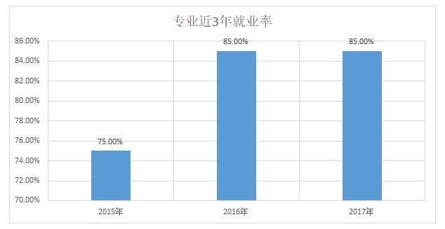 2019年經濟學調劑_2019年北京理工大學應用經濟學考研擬錄取名單