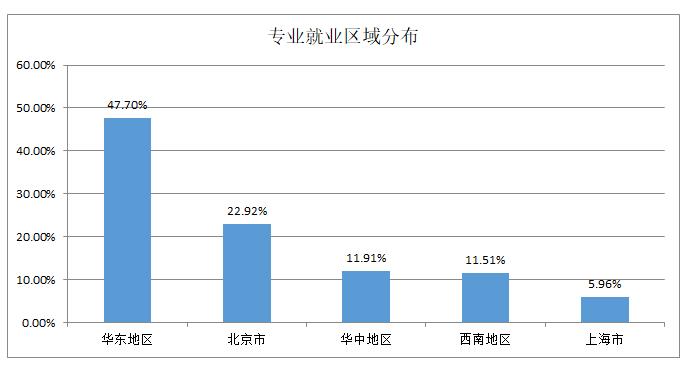 2019年广西低碳经济_广西发展低碳经济的金融支持研究