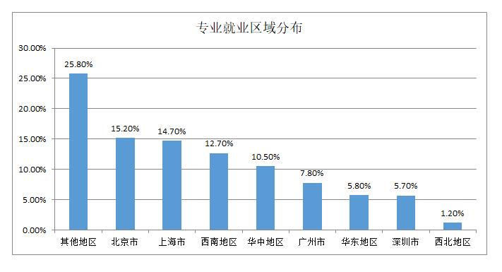 2019年经济金融热点_上海冲刺2019经济金融考研热点汇