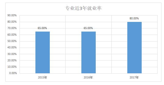 2019年外贸经济形势_2019年一季度中国对外贸易发展情况分析 附全文