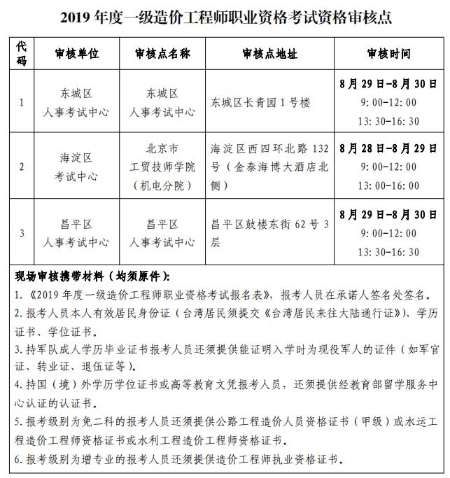 北京2019年一级造价师现场资格审核点