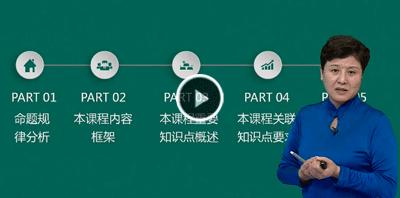 杨闻萍注册会计师审计