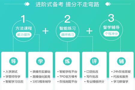 新东方托福旗舰直达班课程设计