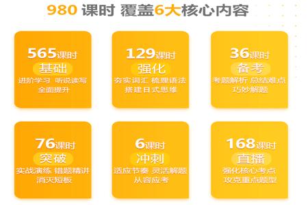 新东方日语零基础直达N1课程设计