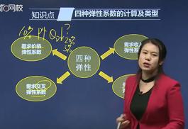 中级经济师培训机构图片