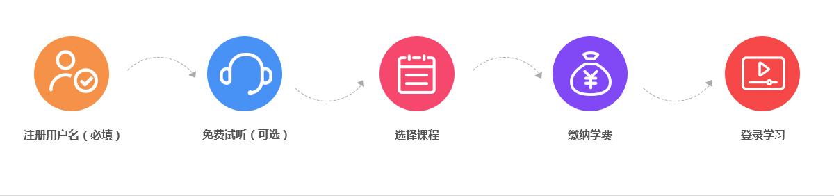 中华会计网学员登录